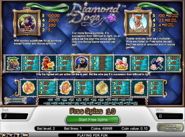 Diamond-Dogs-slot-netent-ss