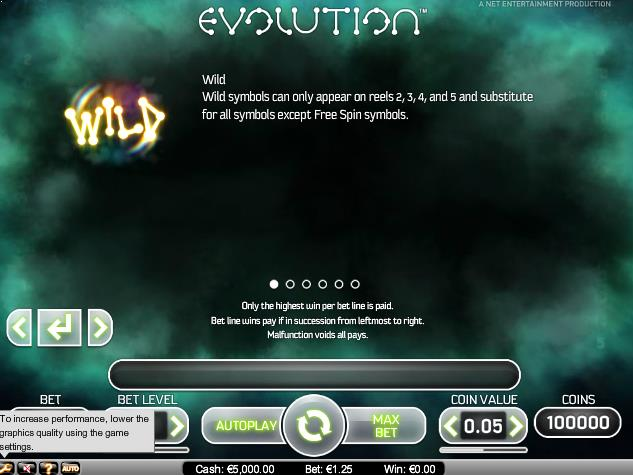 Evolution-slot-netent-ss