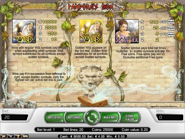 Pandora's-Box-slot-netent-ss