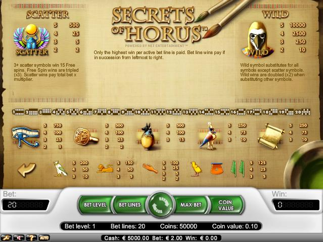 Secrets-of-Horus-slot-netent-ss