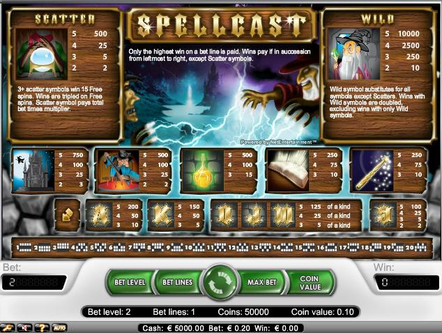 Spellcast-slot-netent-ss