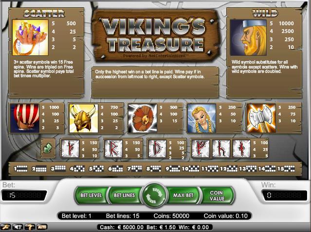 Viking's-Treasure-slot-netent-ss